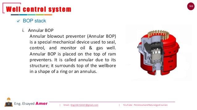 169 | Email : Eng20072007@gmail.com | YouTube : PetroleumandNaturalgasCoursesEng. Elsayed Amer Well control system BOP sta...