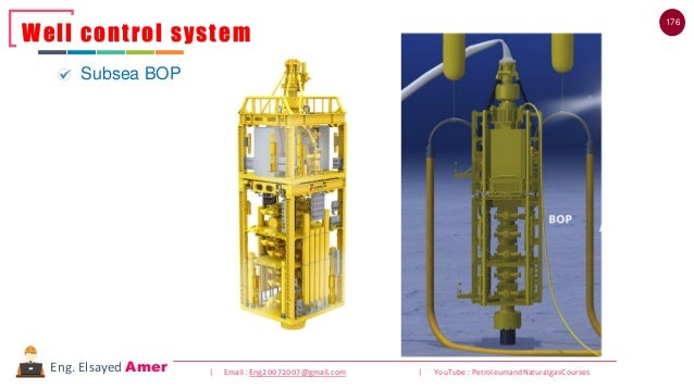 176 | Email : Eng20072007@gmail.com | YouTube : PetroleumandNaturalgasCoursesEng. Elsayed Amer Well control system Subsea ...