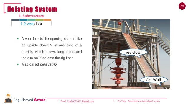 19 | Email : Eng20072007@gmail.com | YouTube : PetroleumandNaturalgasCoursesEng. Elsayed Amer ▪ A vee-door is the opening ...