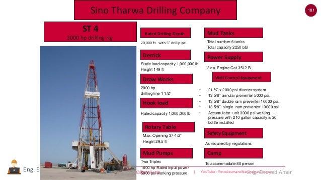 181 | Email : Eng20072007@gmail.com | YouTube : PetroleumandNaturalgasCoursesEng. Elsayed Amer ST 4 2000 hp drilling rig S...
