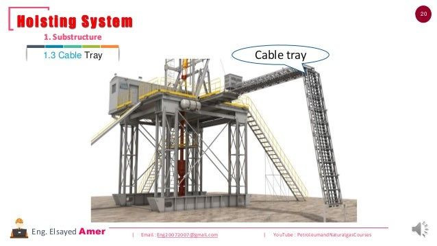 20 | Email : Eng20072007@gmail.com | YouTube : PetroleumandNaturalgasCoursesEng. Elsayed Amer Cable tray 1. Substructure H...