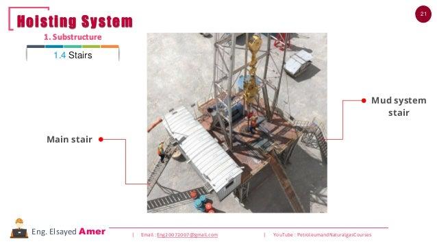 21 | Email : Eng20072007@gmail.com | YouTube : PetroleumandNaturalgasCoursesEng. Elsayed Amer 1. Substructure Hoisting Sys...