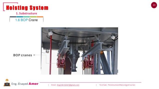 23 | Email : Eng20072007@gmail.com | YouTube : PetroleumandNaturalgasCoursesEng. Elsayed Amer 1. Substructure Hoisting Sys...