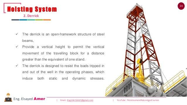 24 | Email : Eng20072007@gmail.com | YouTube : PetroleumandNaturalgasCoursesEng. Elsayed Amer ✓ The derrick is an open-fra...