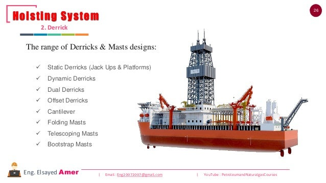26 | Email : Eng20072007@gmail.com | YouTube : PetroleumandNaturalgasCoursesEng. Elsayed Amer The range of Derricks & Mast...