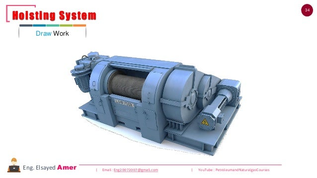 34 | Email : Eng20072007@gmail.com | YouTube : PetroleumandNaturalgasCoursesEng. Elsayed Amer Draw Work Hoisting SystemHoi...