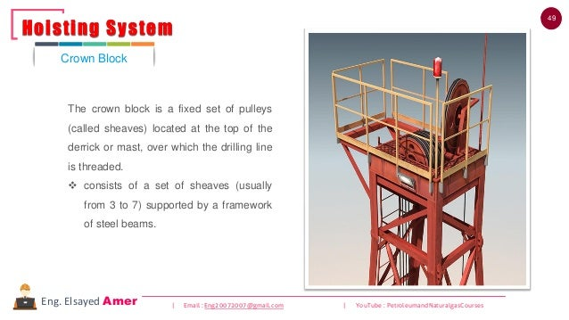 49 | Email : Eng20072007@gmail.com | YouTube : PetroleumandNaturalgasCoursesEng. Elsayed Amer The crown block is a fixed s...