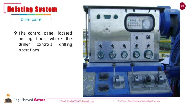 58 | Email : Eng20072007@gmail.com | YouTube : PetroleumandNaturalgasCoursesEng. Elsayed Amer ❖ The control panel, located...