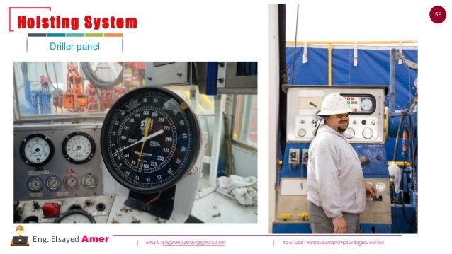 59 | Email : Eng20072007@gmail.com | YouTube : PetroleumandNaturalgasCoursesEng. Elsayed Amer Driller panel Hoisting Syste...