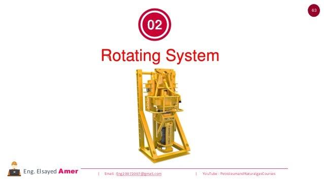 63 | Email : Eng20072007@gmail.com | YouTube : PetroleumandNaturalgasCoursesEng. Elsayed Amer Rotating System 02