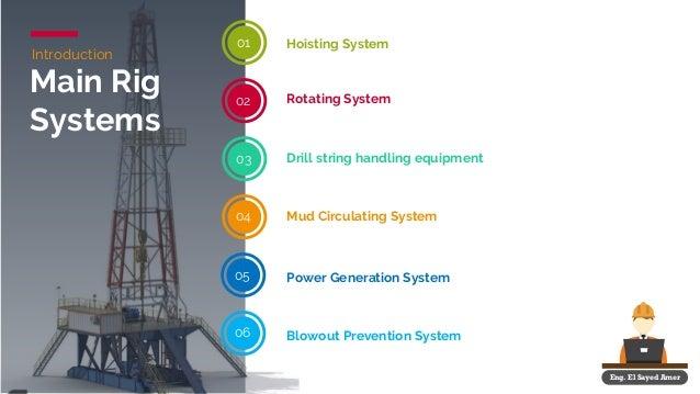 Eng.Elsayed Amer 01 Hoisting System 02 Rotating System 03 Drill string handling equipment 04 Mud Circulating System Introd...