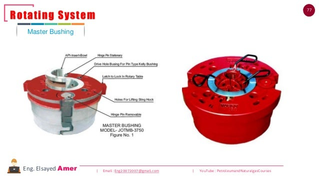 77 | Email : Eng20072007@gmail.com | YouTube : PetroleumandNaturalgasCoursesEng. Elsayed Amer Master Bushing Rotating Syst...