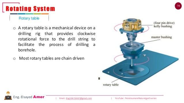 78 | Email : Eng20072007@gmail.com | YouTube : PetroleumandNaturalgasCoursesEng. Elsayed Amer o A rotary table is a mechan...