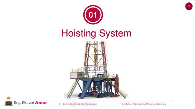 9 | Email : Eng20072007@gmail.com | YouTube : PetroleumandNaturalgasCoursesEng. Elsayed Amer Hoisting System 01