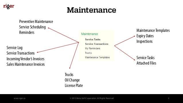 RigER 2.4 Rental Equipment Maintenance Slide 3