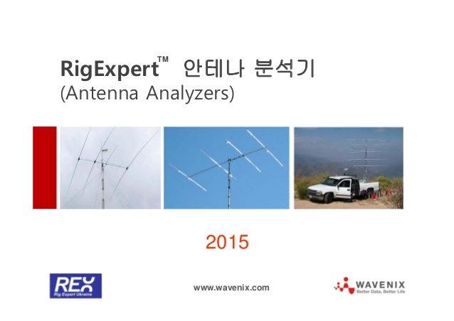 2015 www.wavenix.com RigExpert 안테나 분석기 (Antenna Analyzers) TM