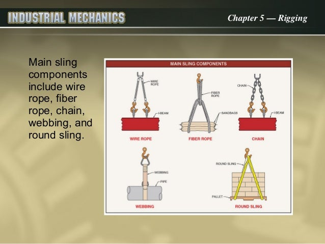 Rigging Safety Training by ATP