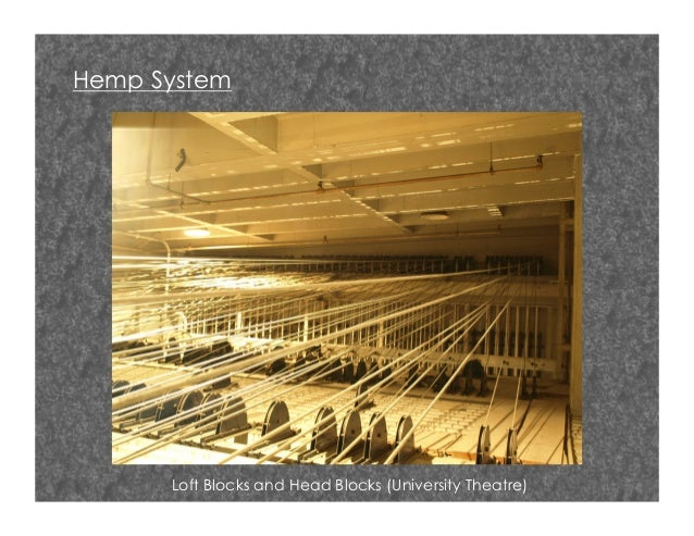 Rigging systems