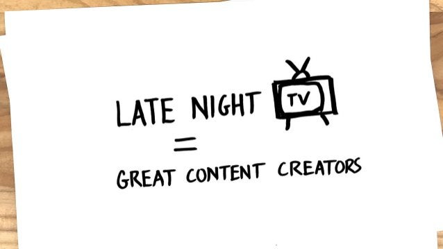 Right & Wrong: Lessons in Shareable Content