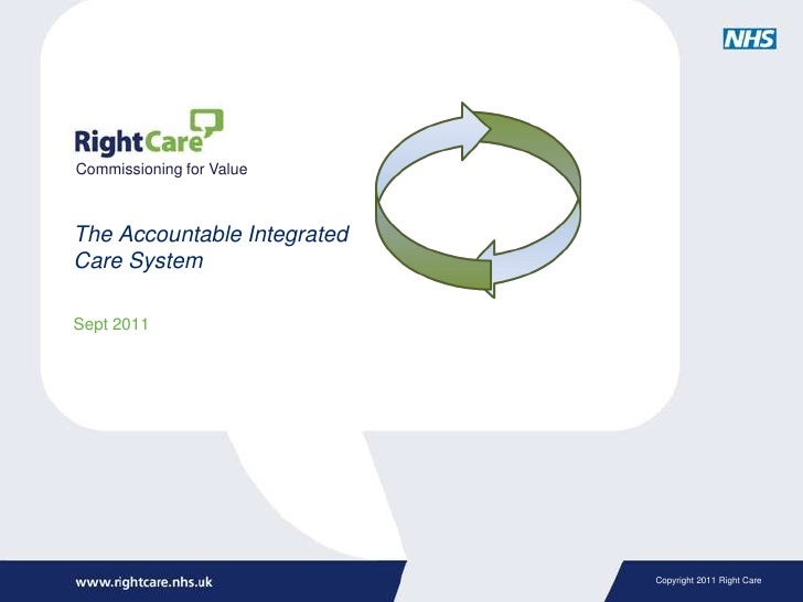 The Accountable Integrated Care System<br />Sept 2011<br />Commissioning for Value<br />