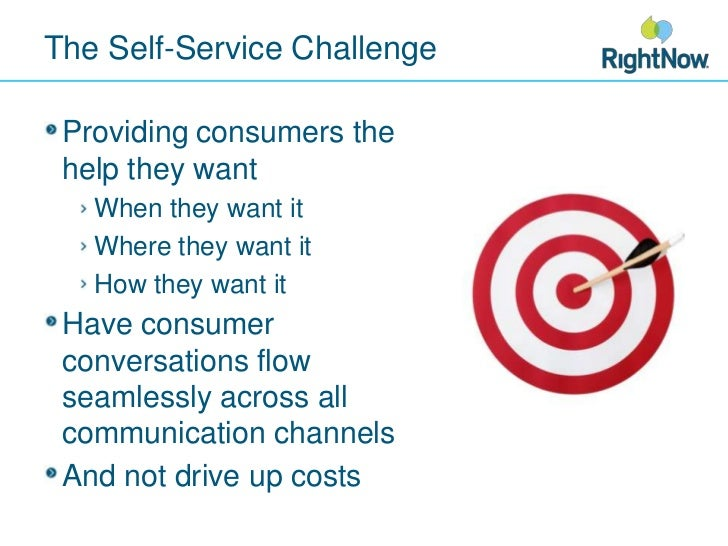 The Self-Service Challenge<br />Providing consumers the help they want<br />When they want it<br />Where they want it<br /...