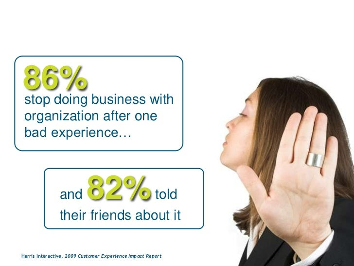 86%<br />stop doing business with organization after one bad experience…<br />and 82% told their friends about it<br />Har...