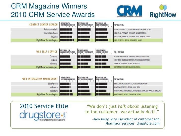 """CRM Magazine Winners2010 CRM Service Awards<br />2010 Service Elite<br />""""We don't just talk about listening to the custom..."""