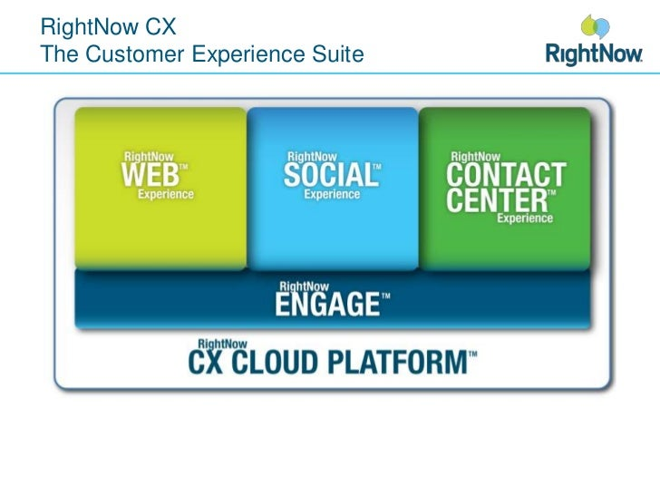RightNow CXThe Customer Experience Suite<br />
