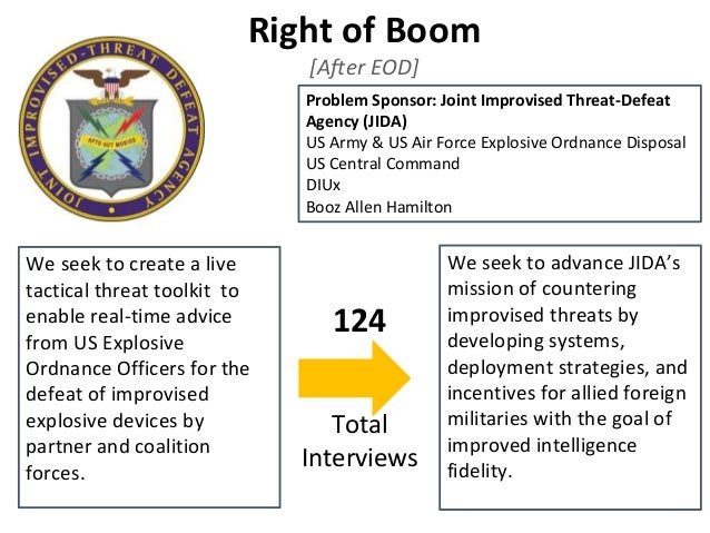 Right of Boom [After EOD] Problem Sponsor: Joint Improvised Threat-Defeat Agency (JIDA) US Army & US Air Force Explosive O...