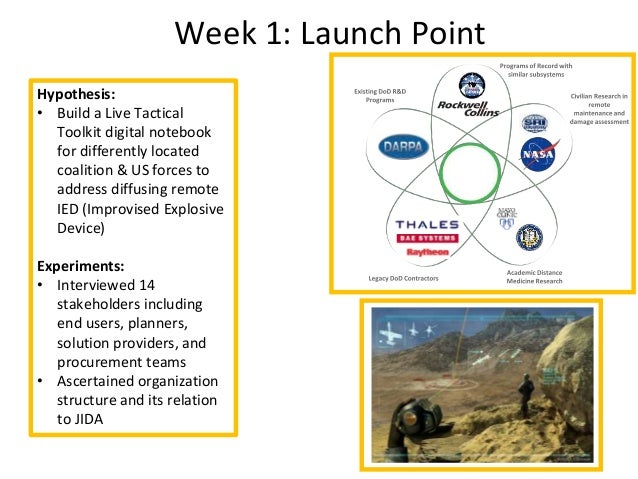 Week 1: Launch Point Hypothesis: • Build a Live Tactical Toolkit digital notebook for differently located coalition & US f...