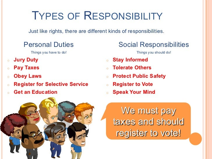 types of responsibility centers pdf