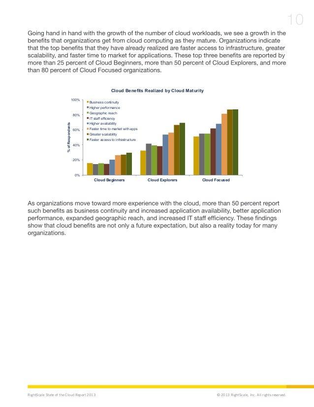 business report 40 under 40 2013