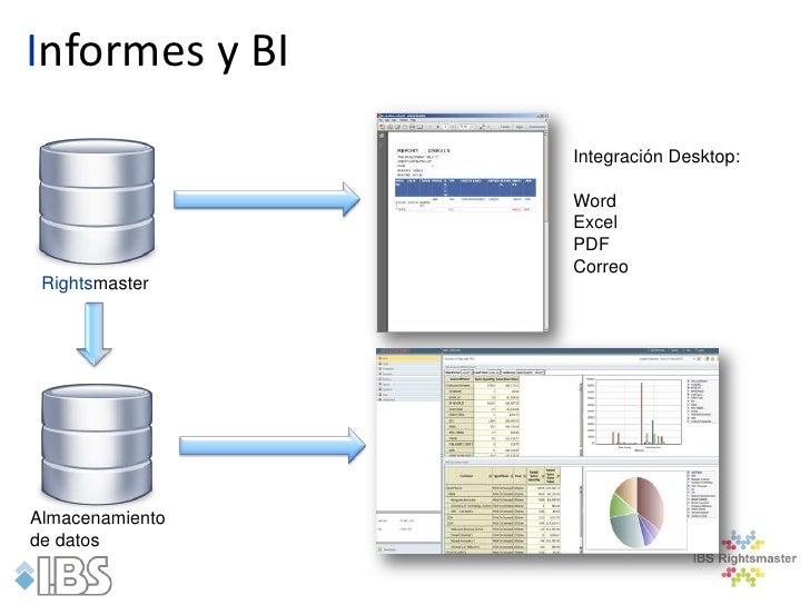 Informes y BI                 Integración Desktop:                 Word                 Excel                 PDF         ...