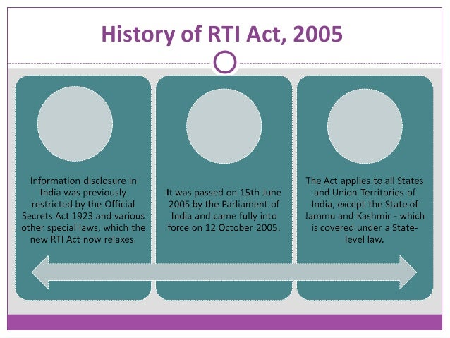 rti act 2005 Right to information act, 2005 an overview by a lakshminarayanan advocate.
