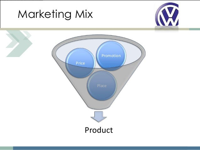 the marketing mix of volkswagen group This is a marketing mix of skoda auto discussing the four p's including  it has been a part of volkswagen ag for more than 25 years now.