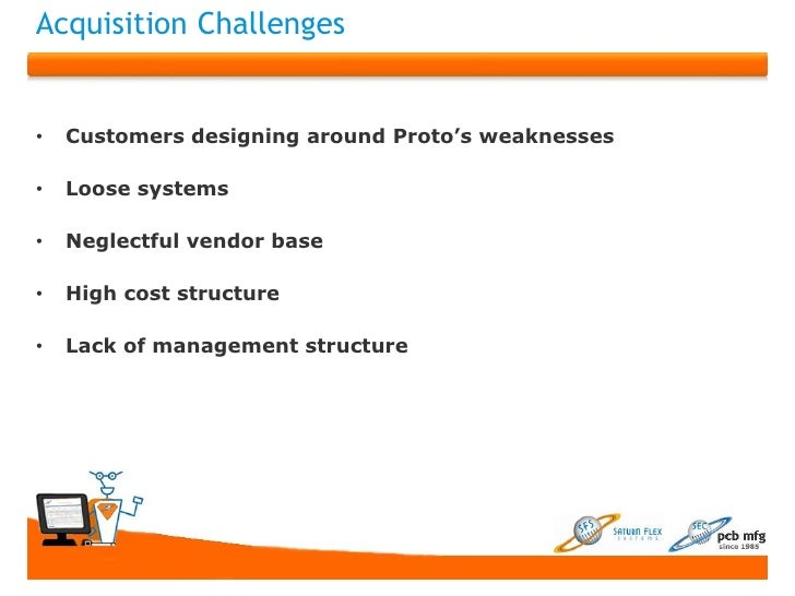 Acquisition Challenges•   Customers designing around Proto's weaknesses•   Loose systems•   Neglectful vendor base•   High...