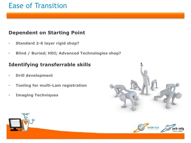 Ease of TransitionDependent on Starting Point•   Standard 2-6 layer rigid shop?•   Blind / Buried; HDI; Advanced Technolog...