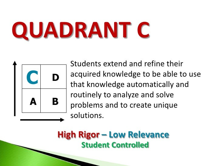 creating relationships rigor and relevance to teach The rigor/relevance framework is based on two dimensions of higher standards and student achievement first, there is a continuum of knowledge that describes the increasingly complex ways in which we think.