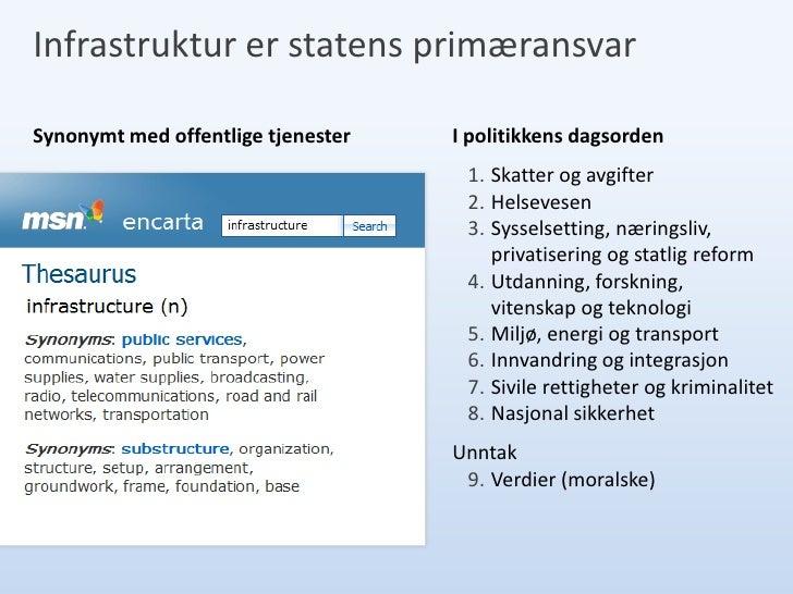 Infra-            Tjenester struktur     Innhold    Brukere