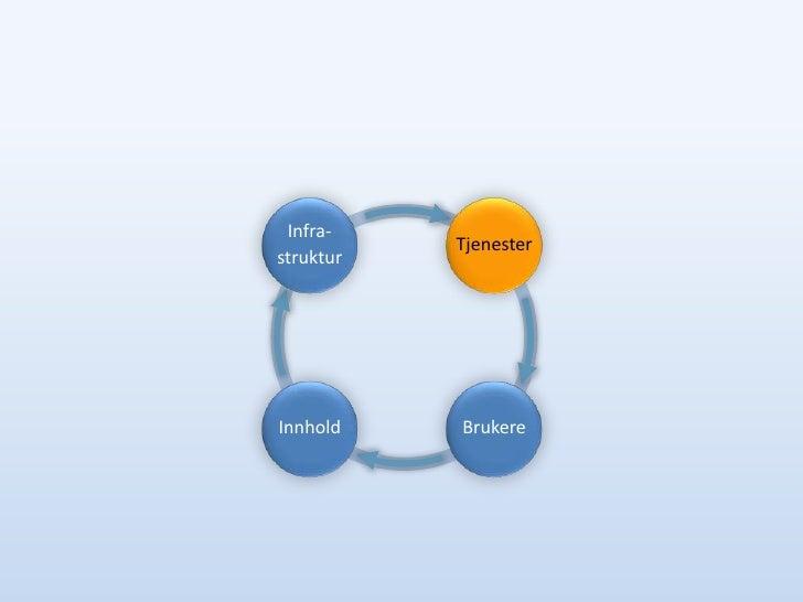 Utvikling av infrastrukturen Tilrettelegging for innovasjon