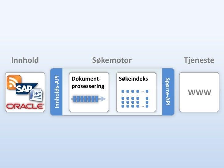 Prinsipp 4: Rike resultater: Kortere vei til forståelse og handling                                 http://www.statnett.no...