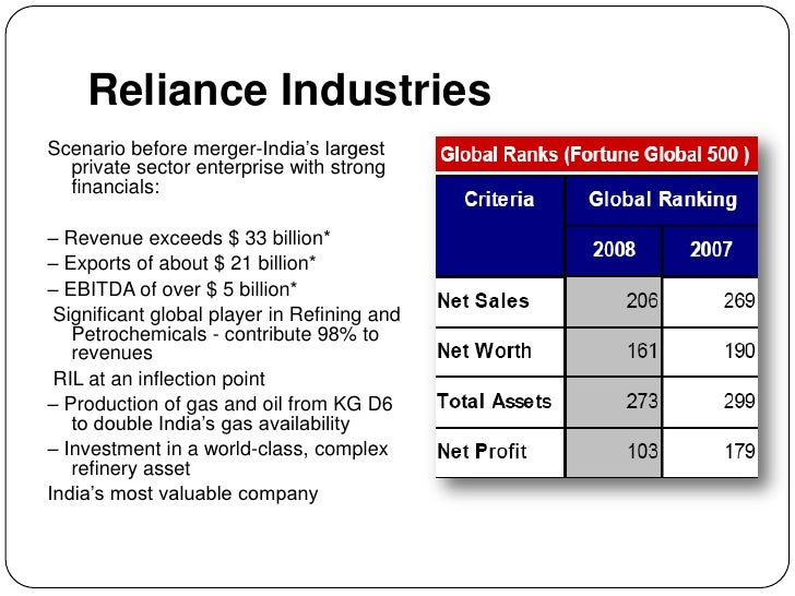 case study on merger of ril and rpl