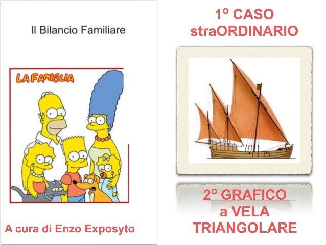 BILANCIO delle FAMIGLIE: SECONDO GRAFICO a VELA TRIANGOLARE - ESEMPI con CALCOLI, GRAFICI e TABELLE PASSO PASSO