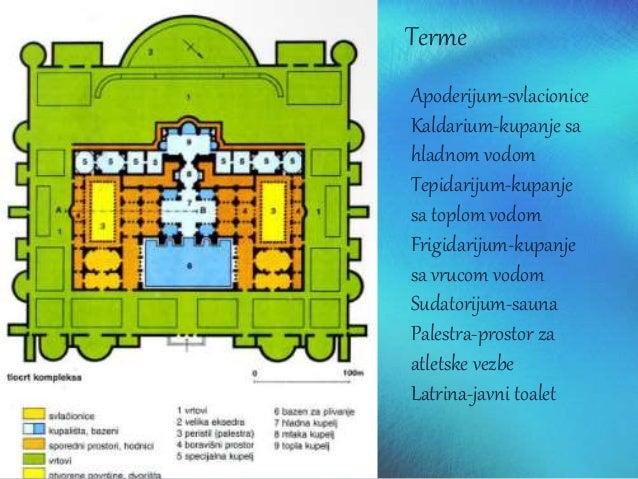 Bazilike U starom Rimu predstavljaju sudnice, trznice I prostore za skupove .Nalaze se na forumima, a kasnije postaju uzor...