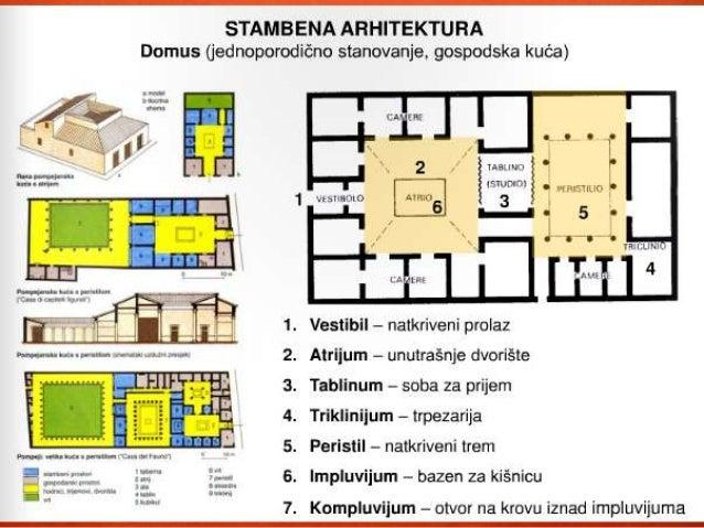 Ena mozaicima Medijana -Arheoloski lokalitet u istocnom delu Nisa.Bila je luksuzno predgradje kasnoantickog grada Naia(Nis...