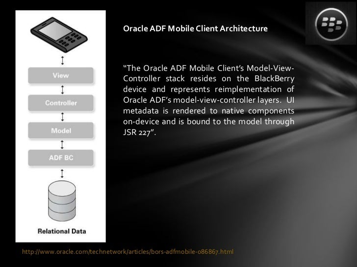 """Oracle ADF Mobile Client Architecture                                """"The Oracle ADF Mobile Client's Model-View-          ..."""