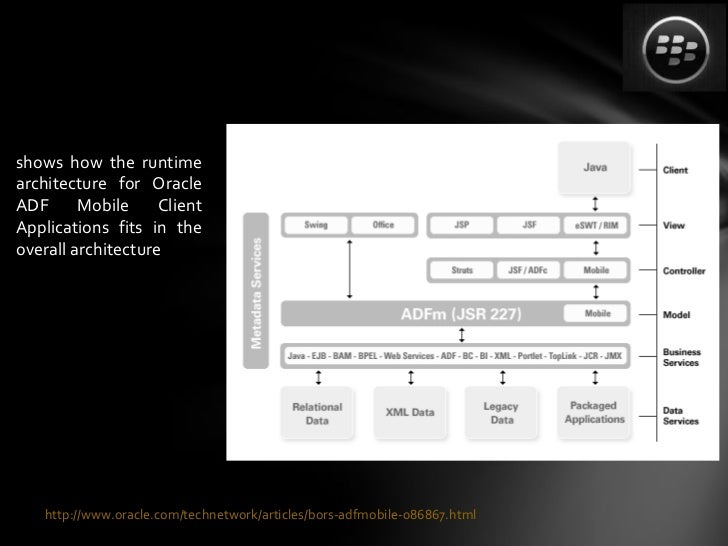 shows how the runtimearchitecture for OracleADF      Mobile     ClientApplications fits in theoverall architecture    http...