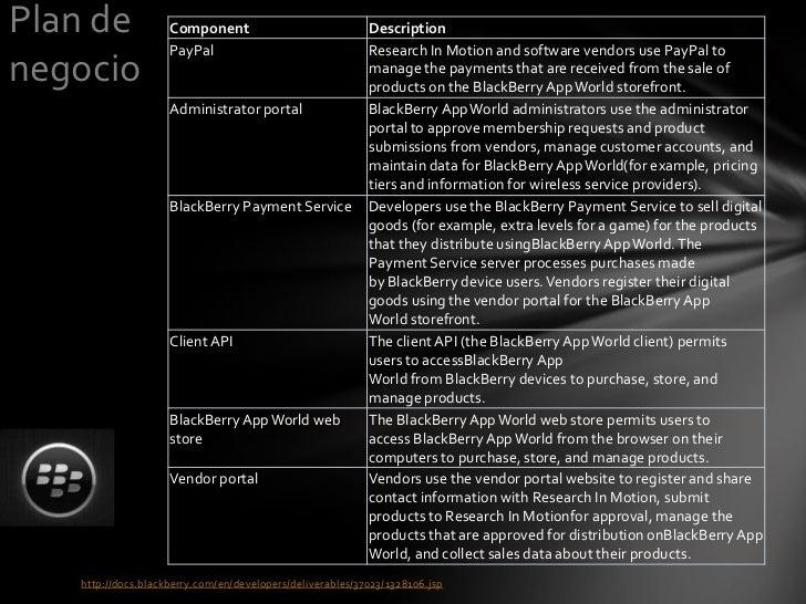 Plan de             Component                              Description                    PayPal                          ...