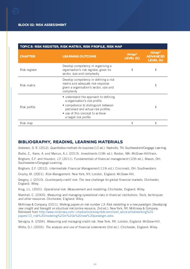 Rimap body of knowledge block 02 risk assessment 30 fandeluxe Image collections