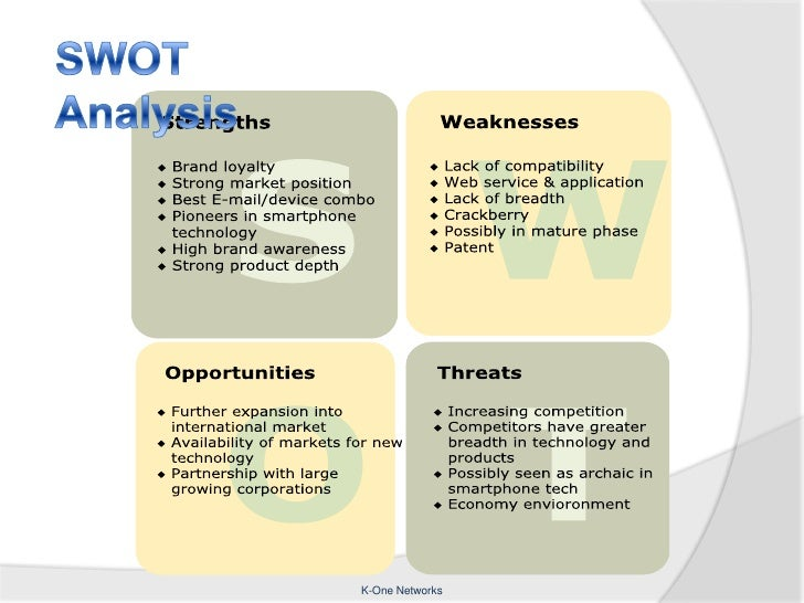 swot analysis rim The article talks about the swot analysis of apple iphone iphone took the world by storm by its amazing ios operating system and its multi touch features besides the brand equity, the tag of innovation has always been applied to apple.